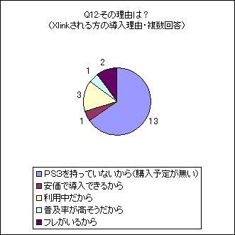 Q12-2.JPG