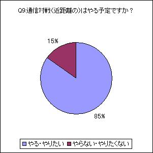 Q9-1.JPG