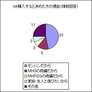 Q4.JPG