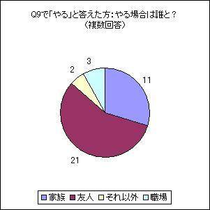 Q9-2.JPG